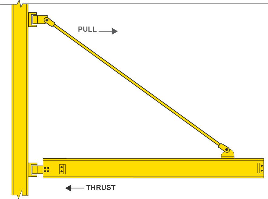 Jib Cranes Design : Abell howe jib cranes proservcrane group